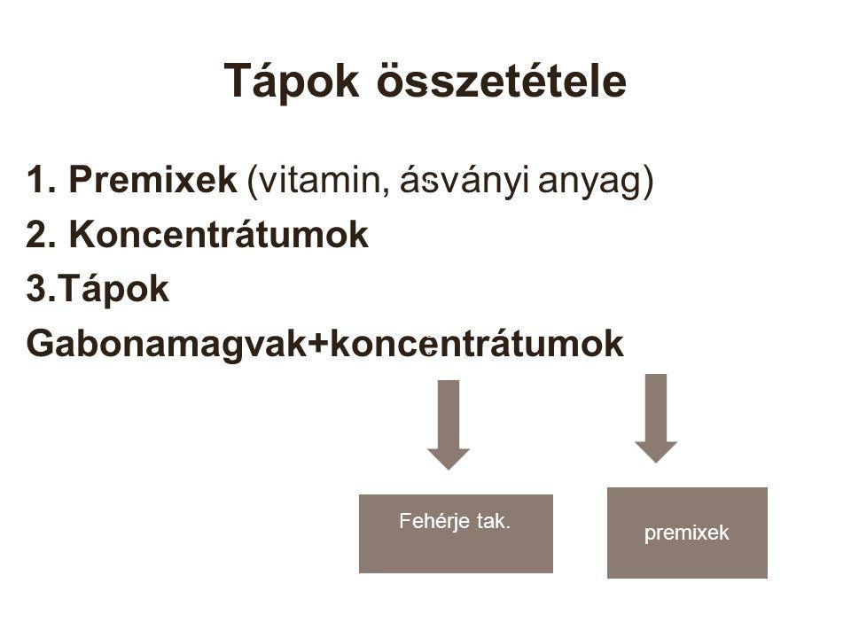 Tápok összetétele Premixek (vitamin, ásványi anyag) Koncentrátumok