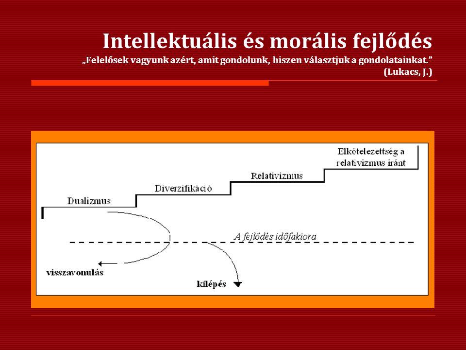 """Intellektuális és morális fejlődés """"Felelősek vagyunk azért, amit gondolunk, hiszen választjuk a gondolatainkat. (Lukacs, J.)"""