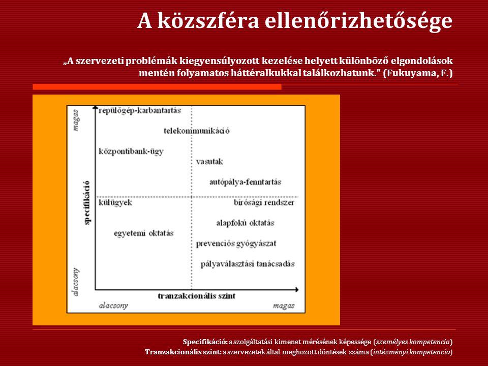 """A közszféra ellenőrizhetősége """"A szervezeti problémák kiegyensúlyozott kezelése helyett különböző elgondolások mentén folyamatos háttéralkukkal találkozhatunk. (Fukuyama, F.)"""