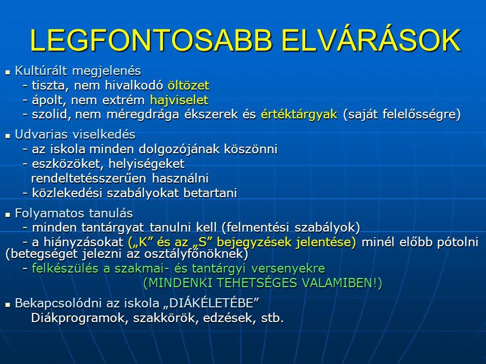 LEGFONTOSABB ELVÁRÁSOK
