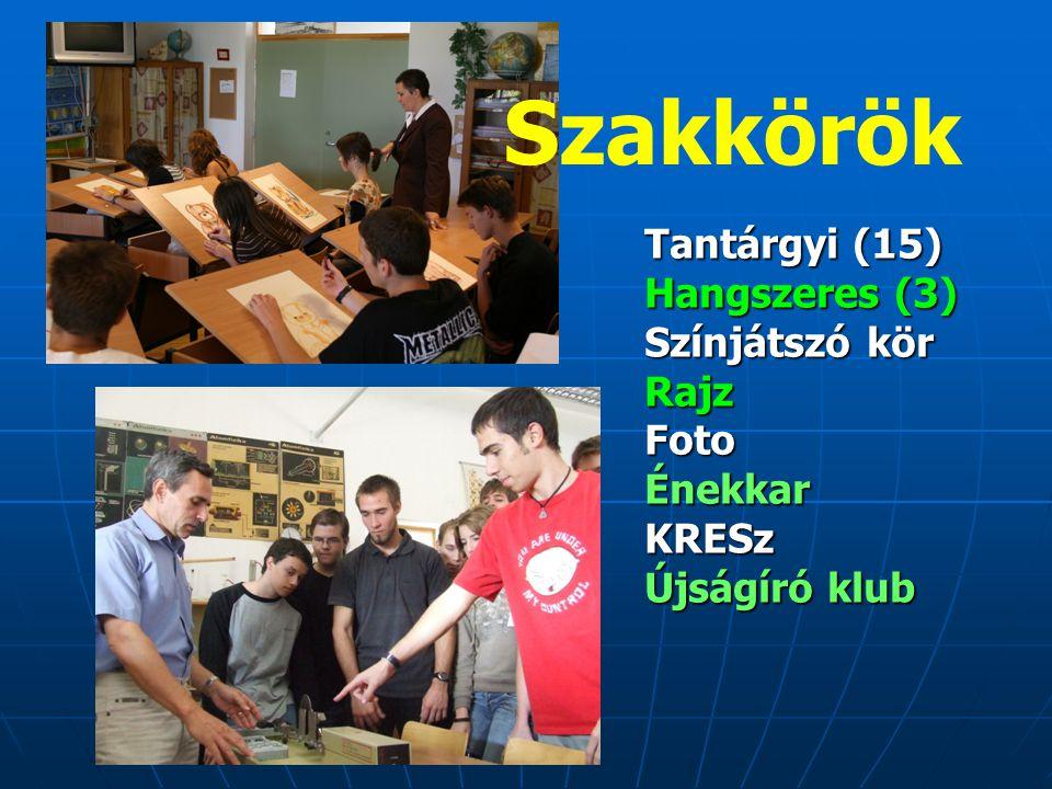 Szakkörök Tantárgyi (15) Hangszeres (3) Színjátszó kör Rajz Foto