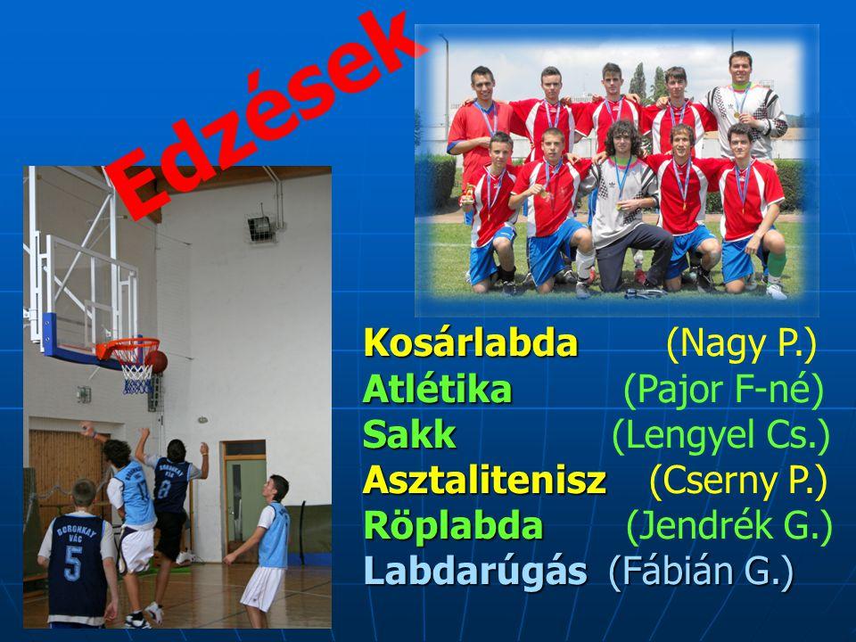 Edzések Kosárlabda (Nagy P.) Atlétika (Pajor F-né) Sakk (Lengyel Cs.)