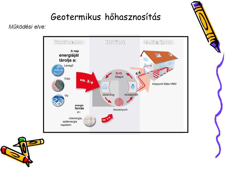 Geotermikus hőhasznosítás