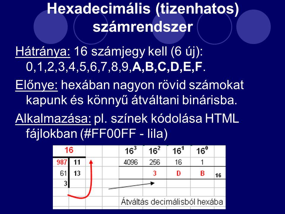 Hexadecimális (tizenhatos) számrendszer