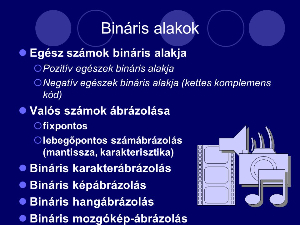 Bináris alakok Egész számok bináris alakja Valós számok ábrázolása