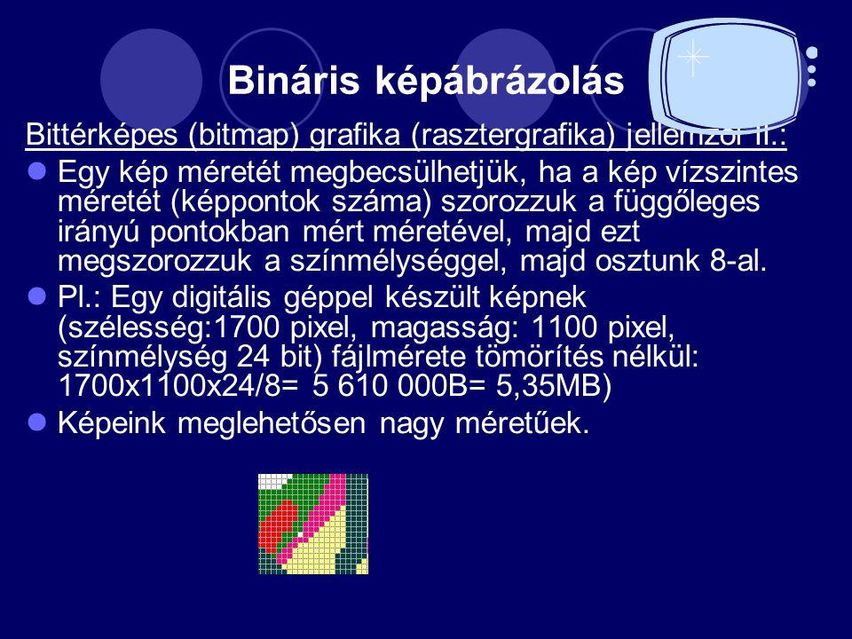 Bináris képábrázolás Bittérképes (bitmap) grafika (rasztergrafika) jellemzői II.:
