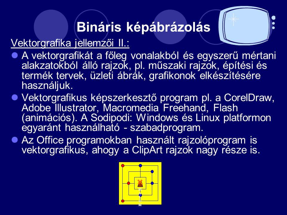 Bináris képábrázolás Vektorgrafika jellemzői II.: