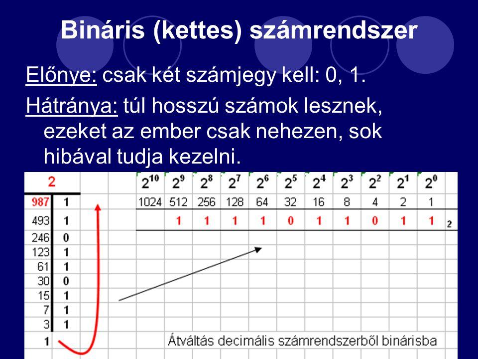 Bináris (kettes) számrendszer