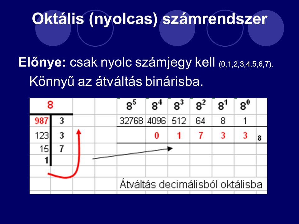 Oktális (nyolcas) számrendszer