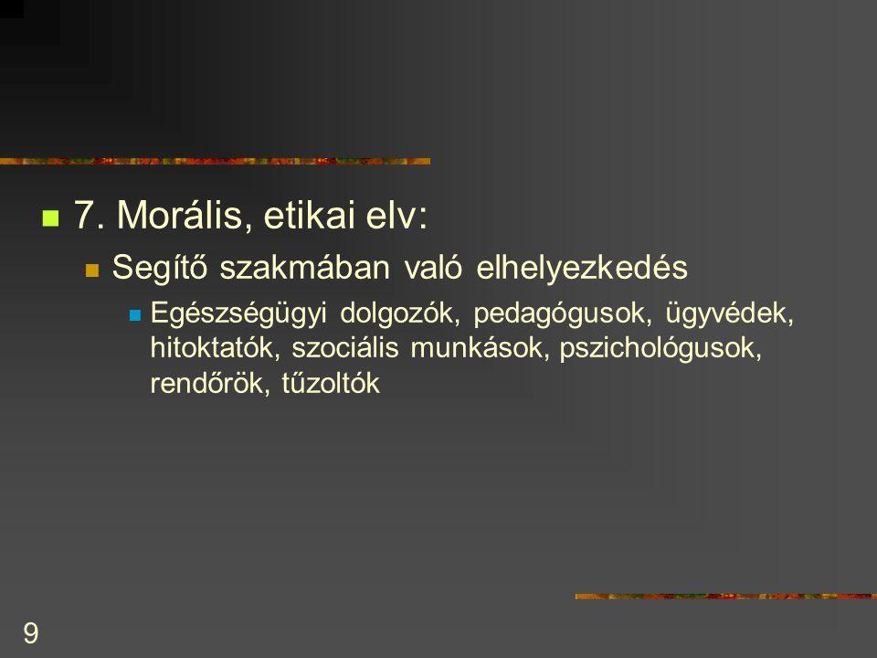 7. Morális, etikai elv: Segítő szakmában való elhelyezkedés