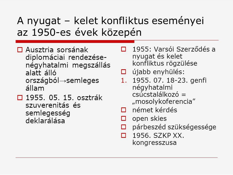 A nyugat – kelet konfliktus eseményei az 1950-es évek közepén