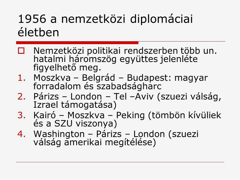 1956 a nemzetközi diplomáciai életben