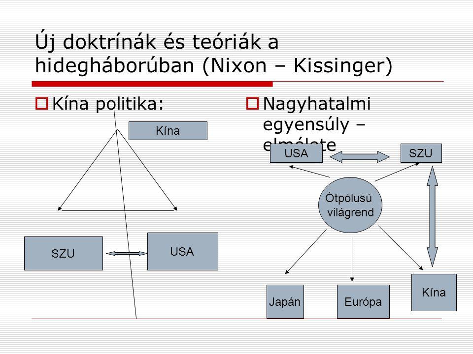 Új doktrínák és teóriák a hidegháborúban (Nixon – Kissinger)