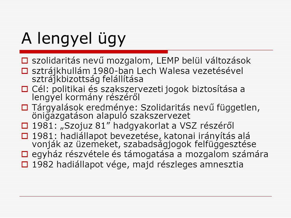 A lengyel ügy szolidaritás nevű mozgalom, LEMP belül változások