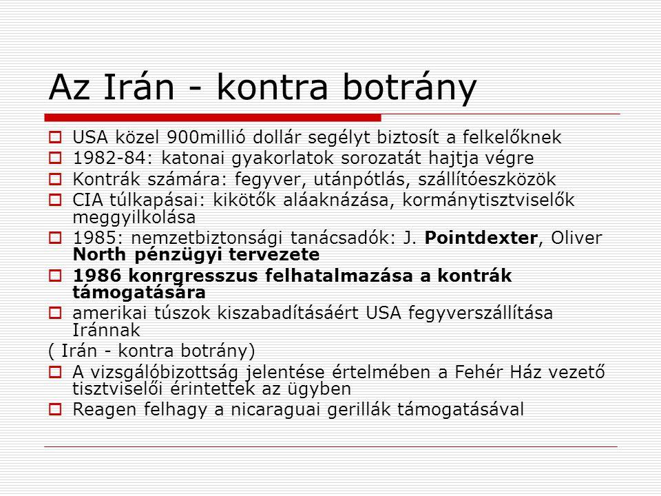 Az Irán - kontra botrány
