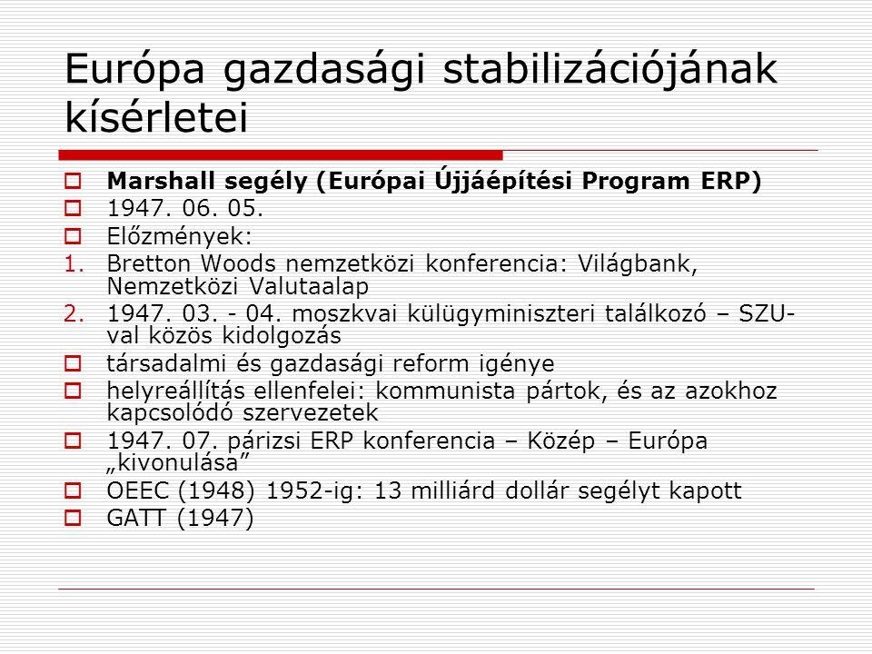 Európa gazdasági stabilizációjának kísérletei