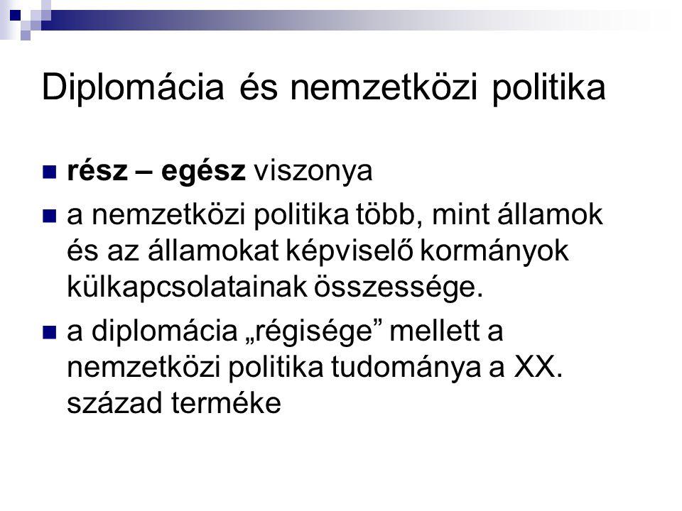 Diplomácia és nemzetközi politika