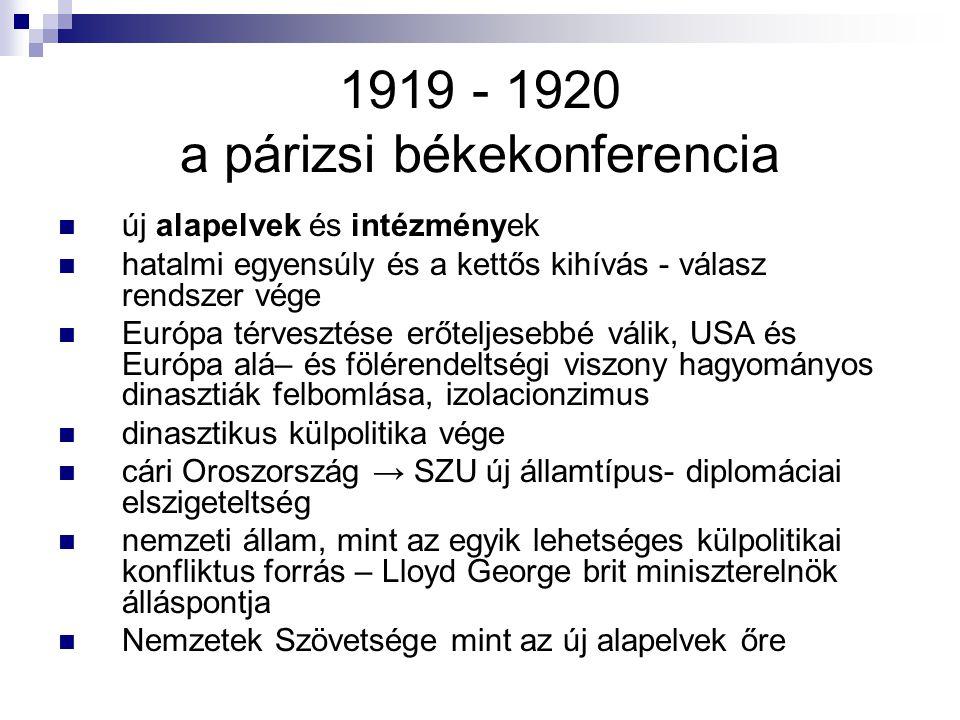 1919 - 1920 a párizsi békekonferencia