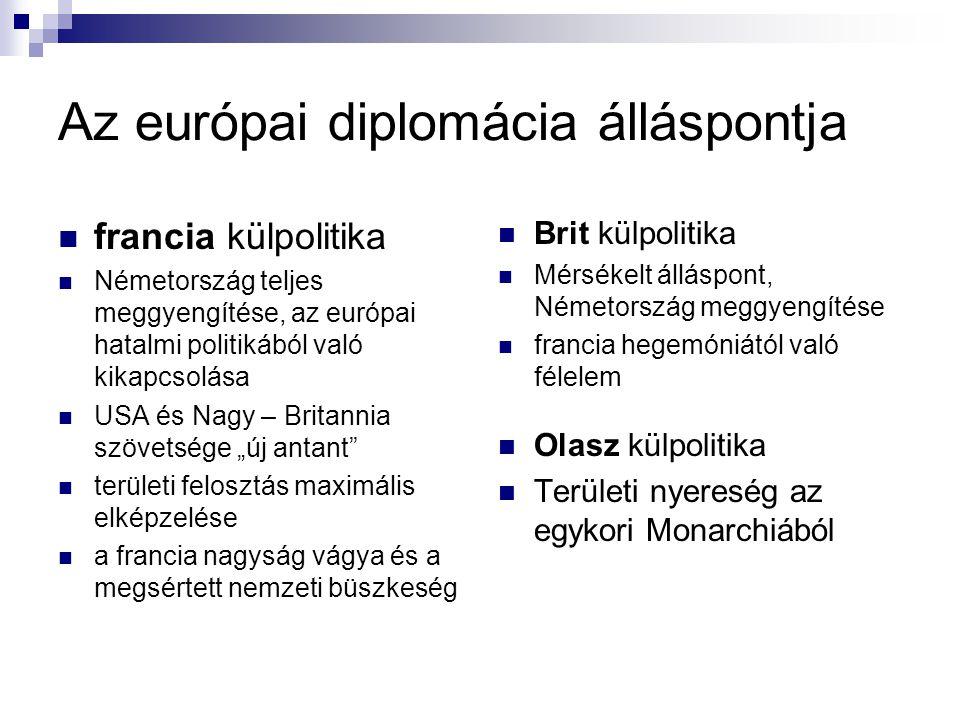Az európai diplomácia álláspontja