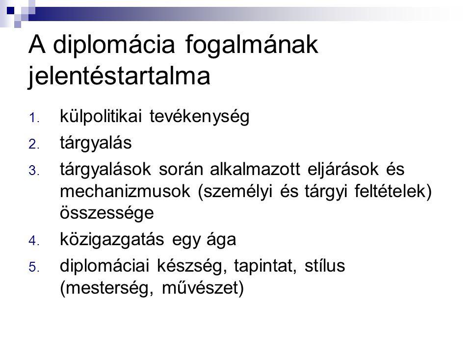A diplomácia fogalmának jelentéstartalma