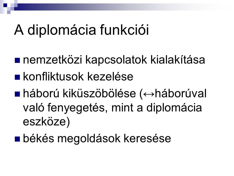 A diplomácia funkciói nemzetközi kapcsolatok kialakítása