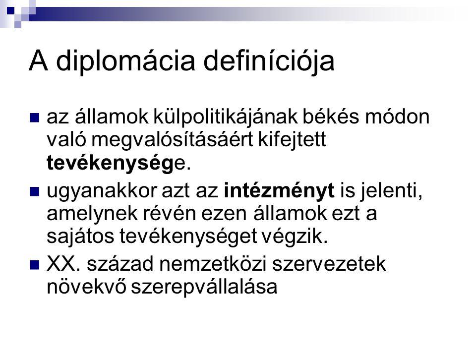 A diplomácia definíciója