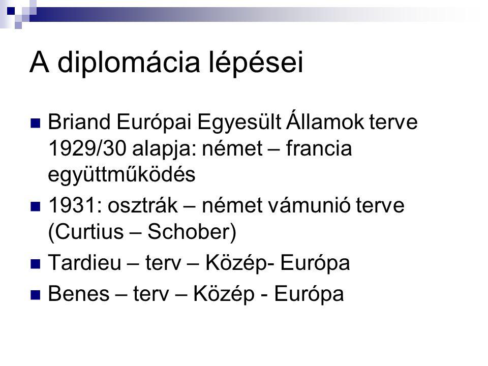 A diplomácia lépései Briand Európai Egyesült Államok terve 1929/30 alapja: német – francia együttműködés.