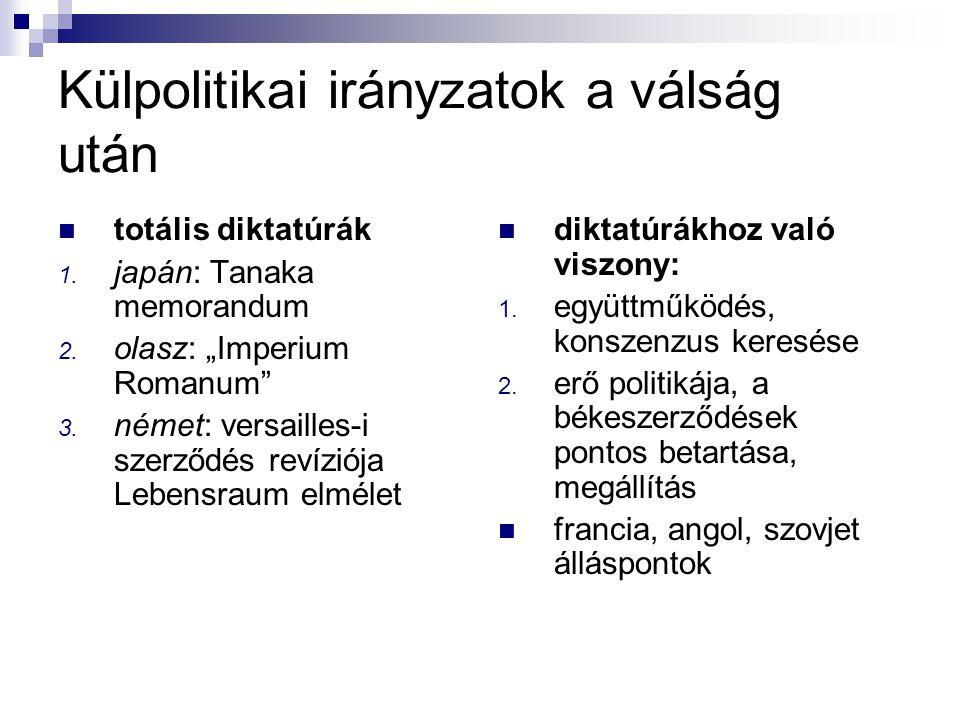 Külpolitikai irányzatok a válság után