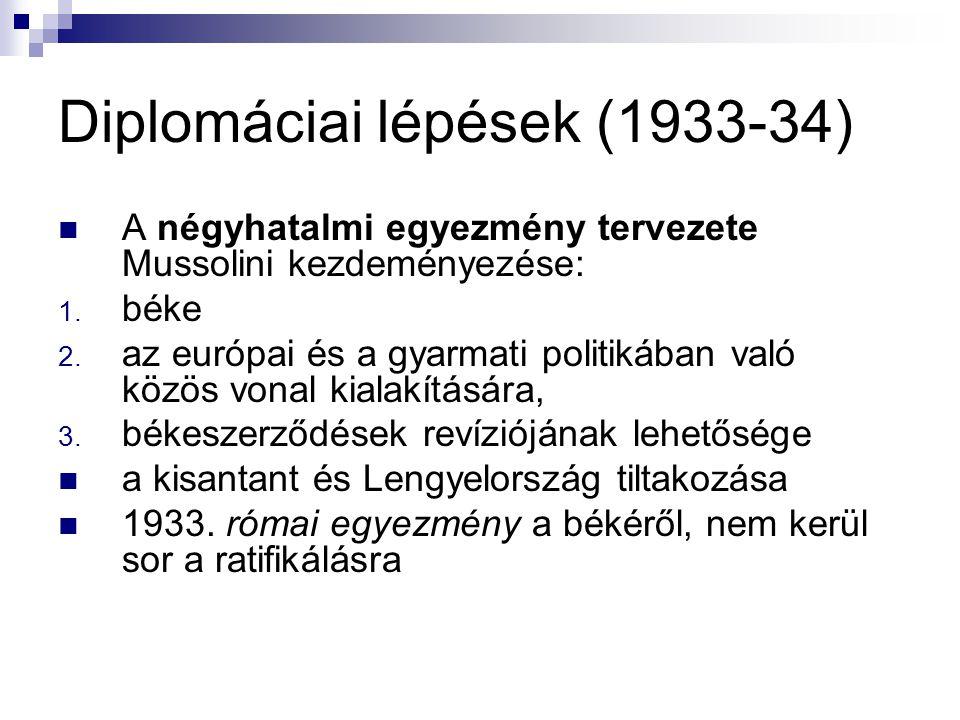 Diplomáciai lépések (1933-34)