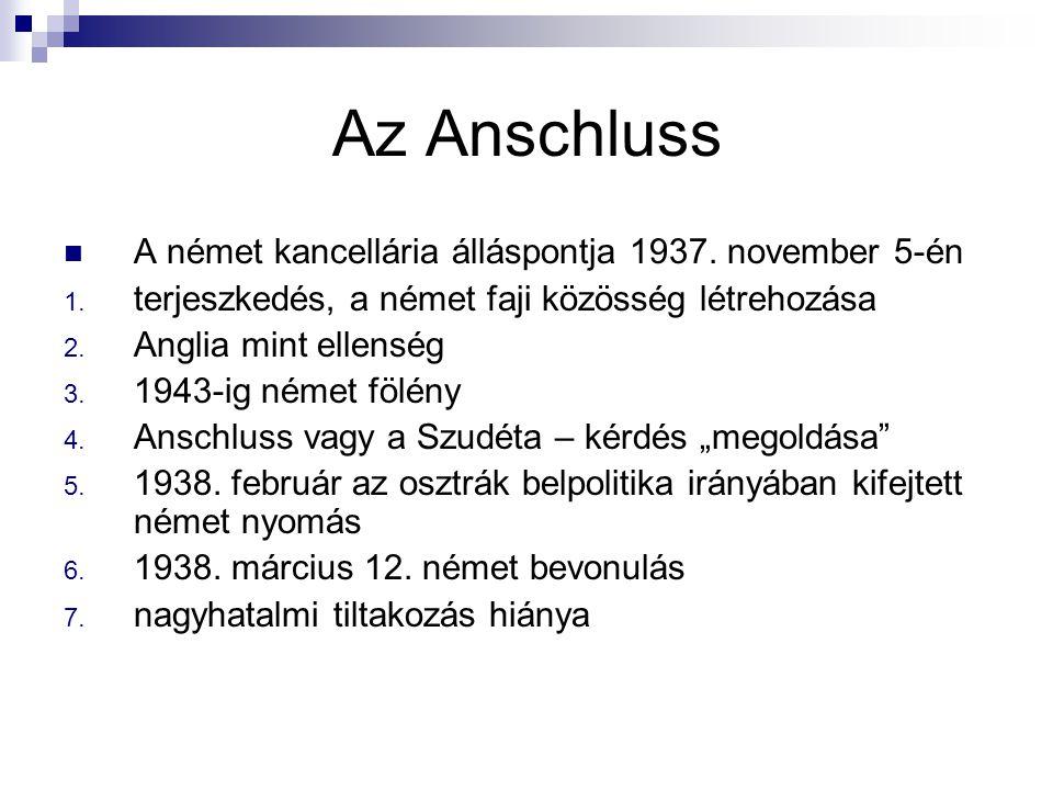 Az Anschluss A német kancellária álláspontja 1937. november 5-én