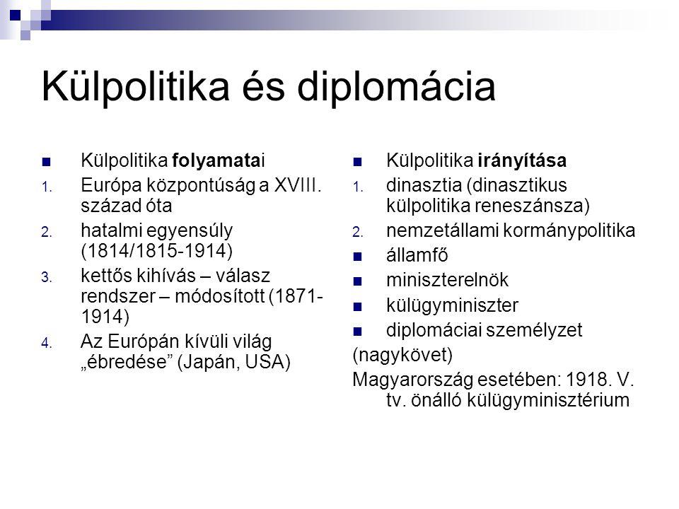 Külpolitika és diplomácia