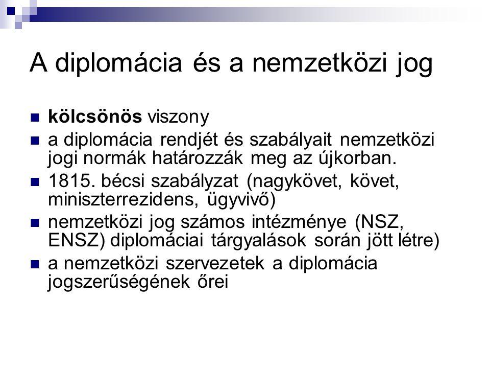 A diplomácia és a nemzetközi jog