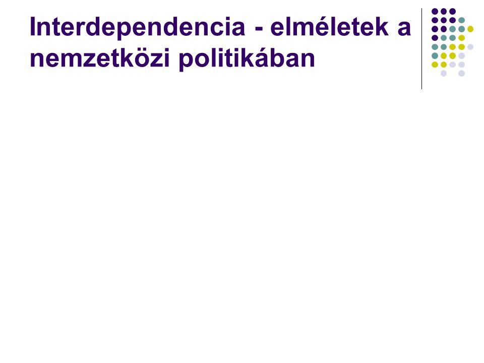 Interdependencia - elméletek a nemzetközi politikában