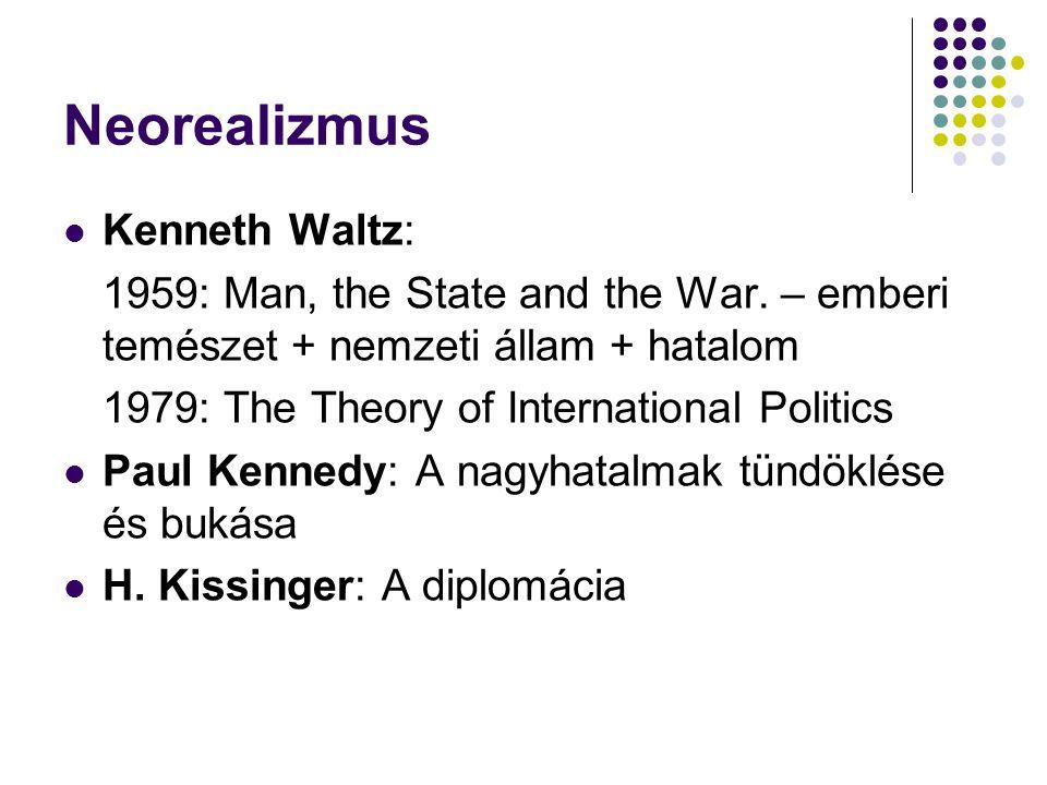 Neorealizmus Kenneth Waltz: