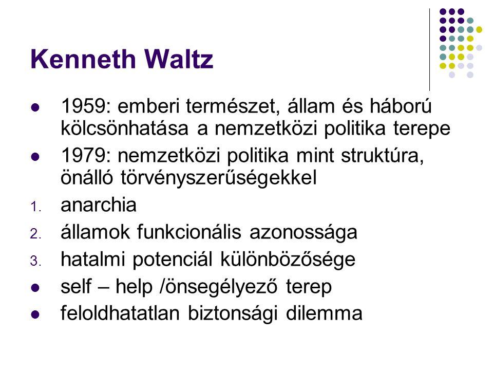 Kenneth Waltz 1959: emberi természet, állam és háború kölcsönhatása a nemzetközi politika terepe.