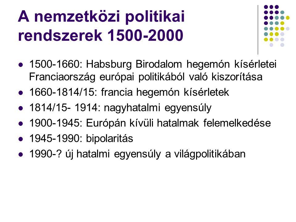 A nemzetközi politikai rendszerek 1500-2000