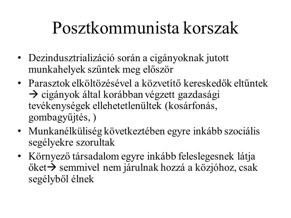 Posztkommunista korszak