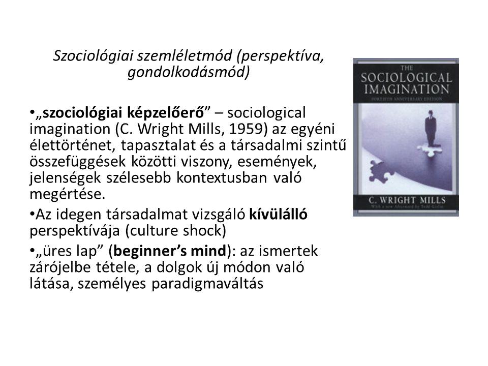 Szociológiai szemléletmód (perspektíva, gondolkodásmód)