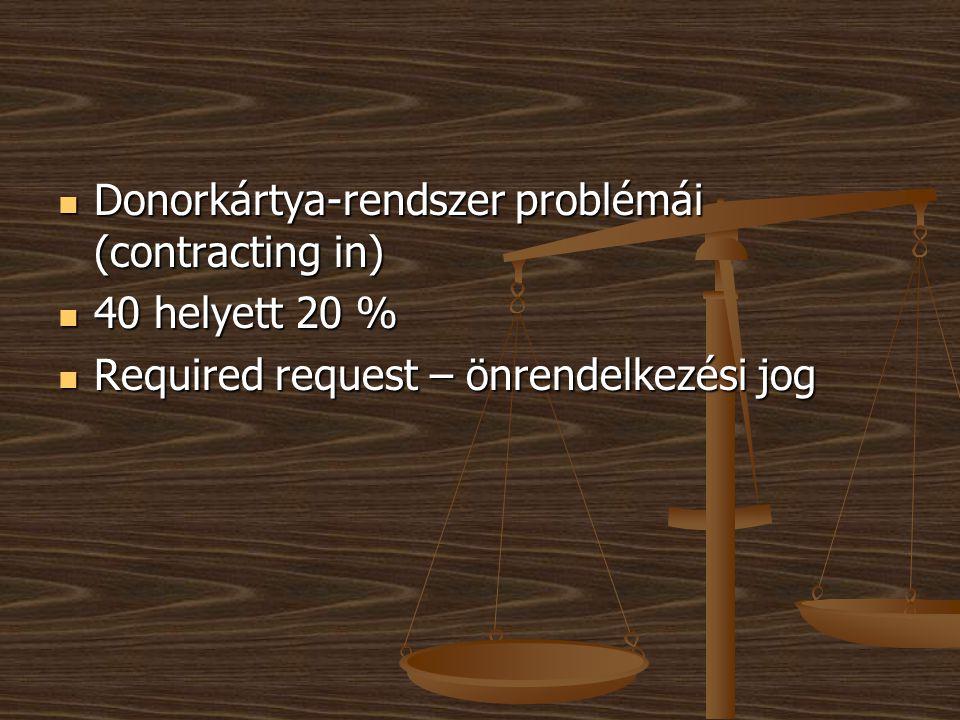 Donorkártya-rendszer problémái (contracting in)