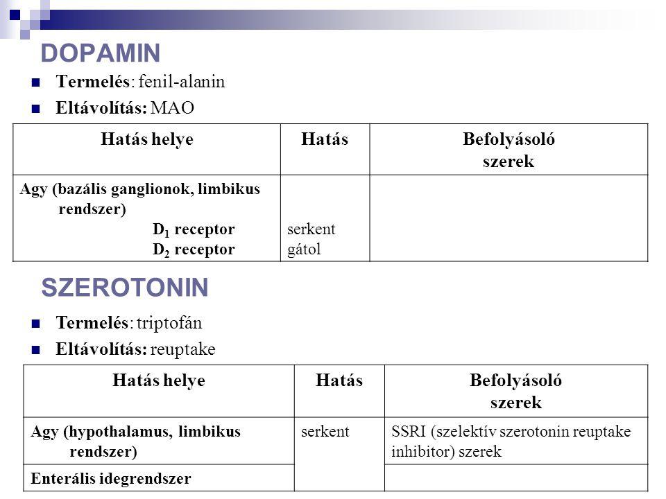 DOPAMIN SZEROTONIN Termelés: fenil-alanin Eltávolítás: MAO Hatás helye