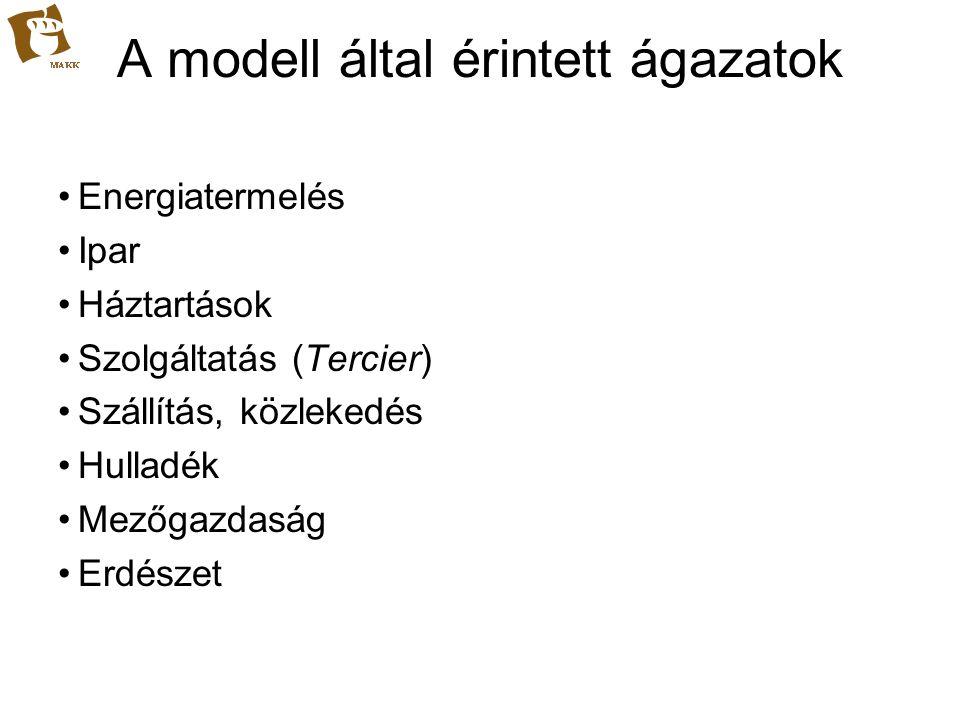 A modell által érintett ágazatok