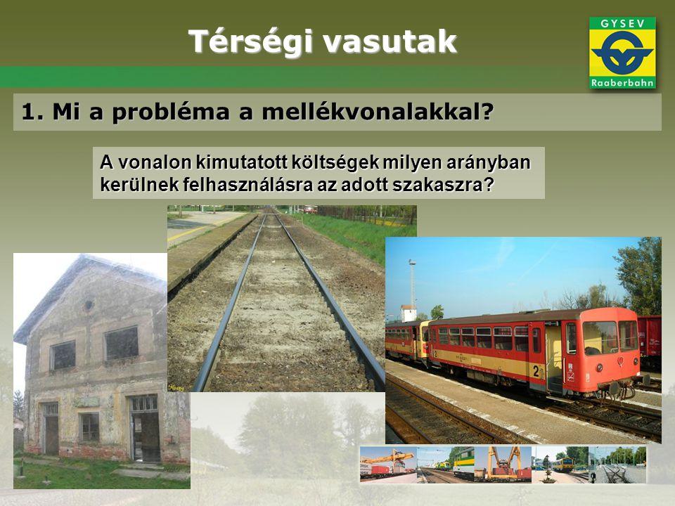 Térségi vasutak 1. Mi a probléma a mellékvonalakkal