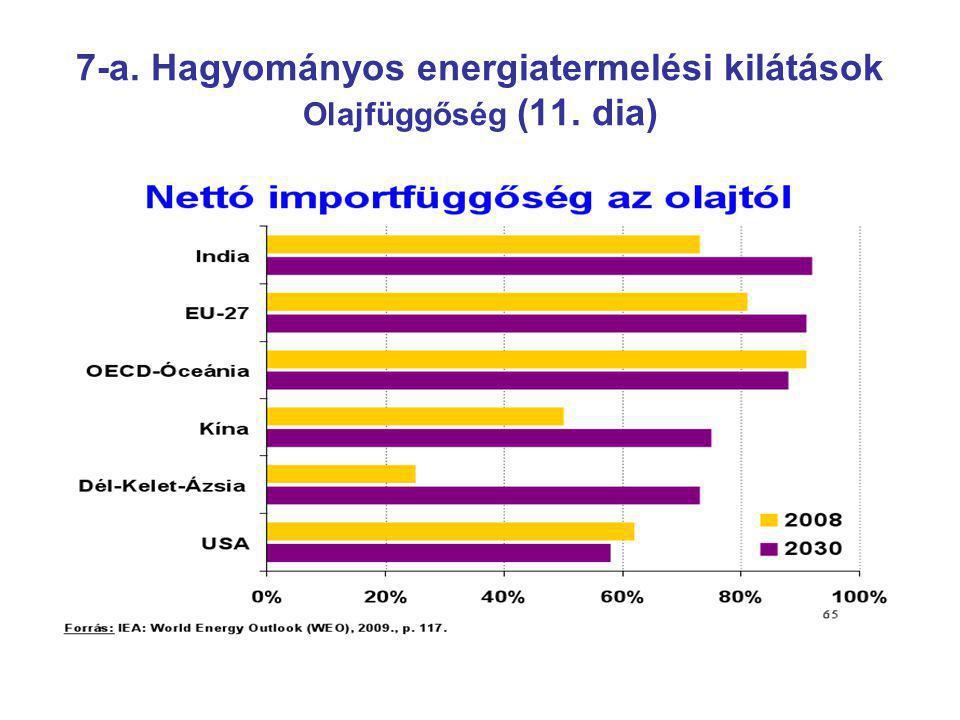 7-a. Hagyományos energiatermelési kilátások Olajfüggőség (11. dia)