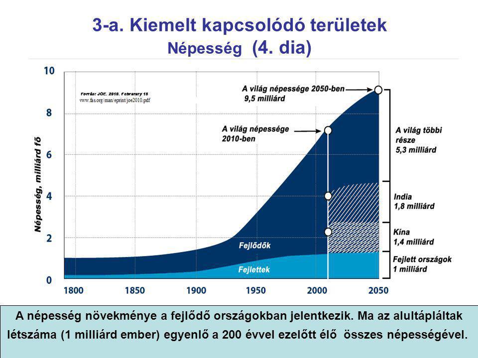 3-a. Kiemelt kapcsolódó területek Népesség (4. dia)