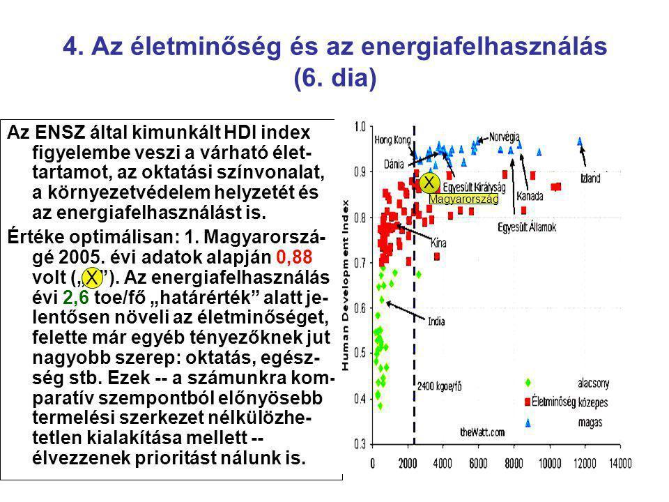 4. Az életminőség és az energiafelhasználás (6. dia)