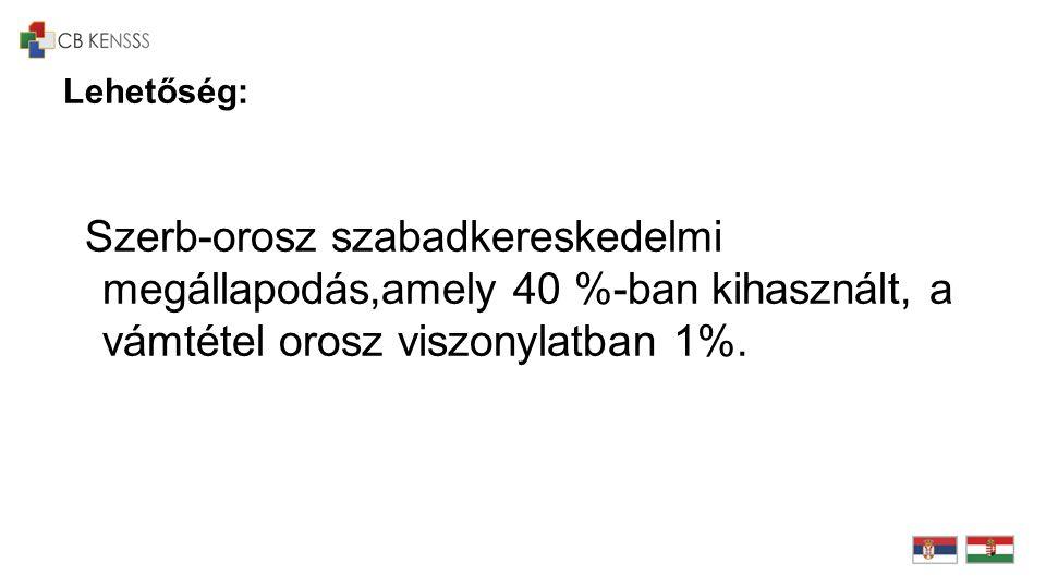 Lehetőség: Szerb-orosz szabadkereskedelmi megállapodás,amely 40 %-ban kihasznált, a vámtétel orosz viszonylatban 1%.
