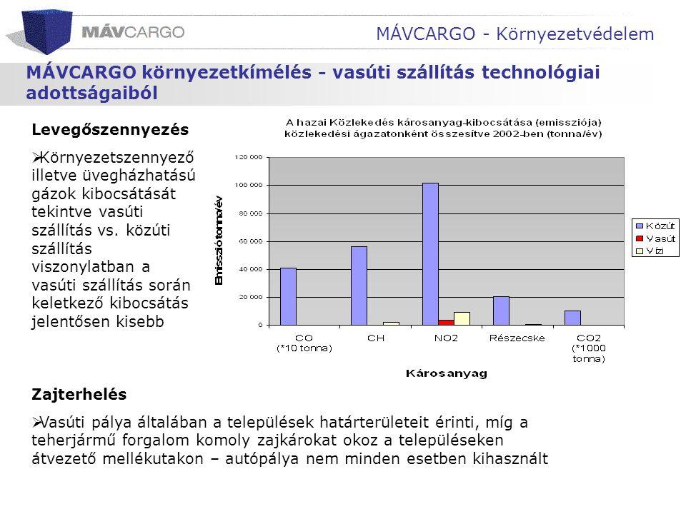 MÁVCARGO - Környezetvédelem