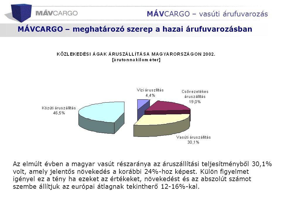 MÁVCARGO – meghatározó szerep a hazai árufuvarozásban
