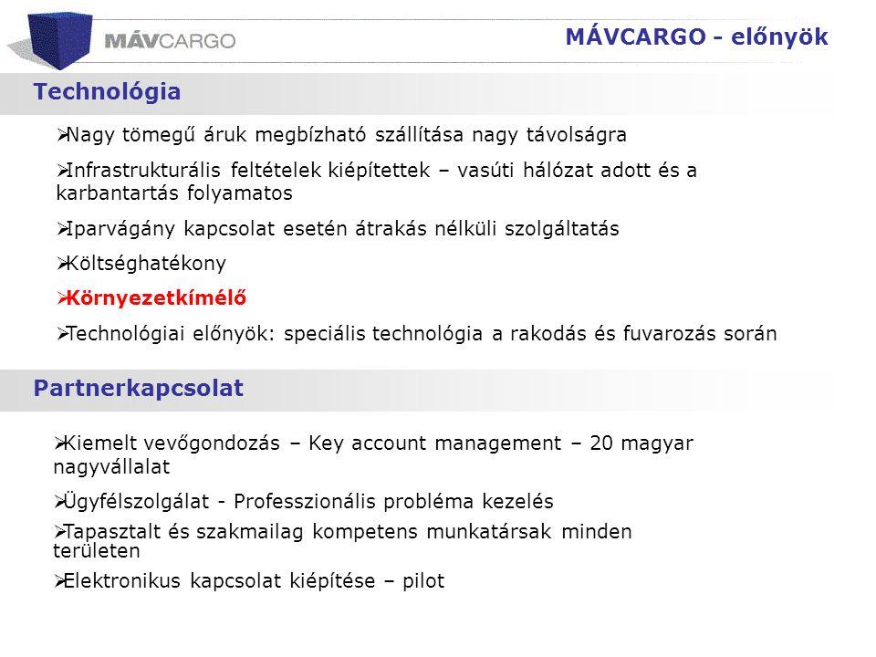 MÁVCARGO - előnyök Technológia Partnerkapcsolat
