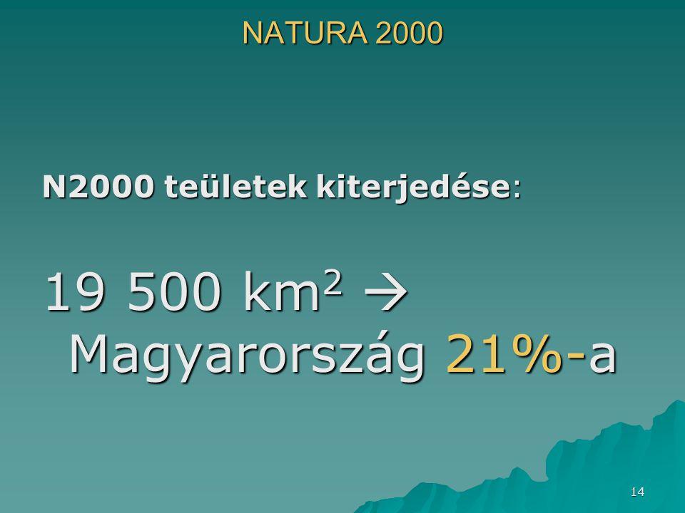 19 500 km2  Magyarország 21%-a NATURA 2000